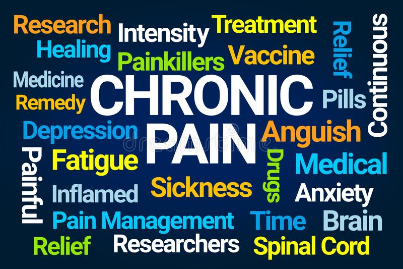Chronische Schmerz-Wort-Wolke vektor abbildung