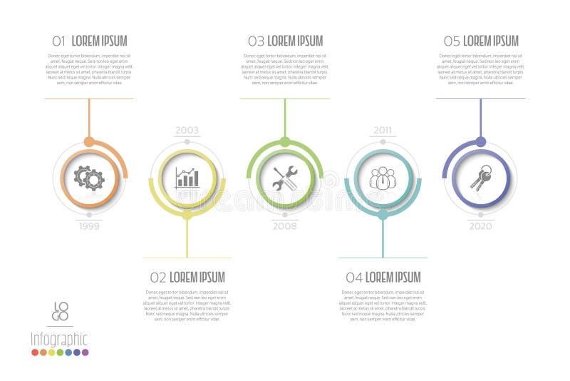 Chronologie, étape importante, déroulement des opérations, recherche, rapport annuel, infographic photo libre de droits