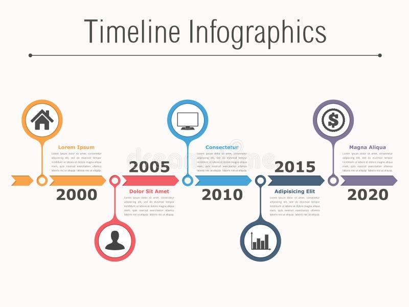 Chronologie stock illustratie