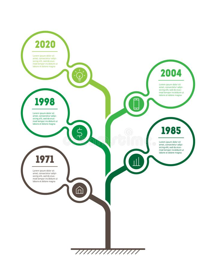 Chronologie, boom, infographic of presentatie voor de landbouwsector Ontwikkeling van eco-technologieën Groen concept vector illustratie