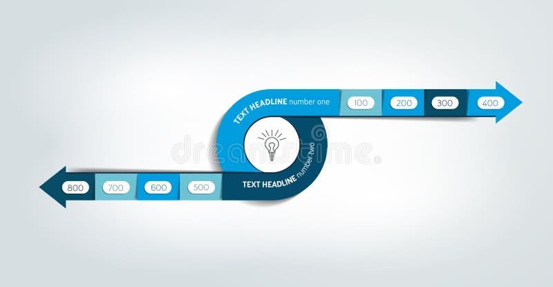Chronologie, cercle, rond divisé dans deux flèches Calibre, plan, diagramme, diagramme, graphique, présentation illustration libre de droits