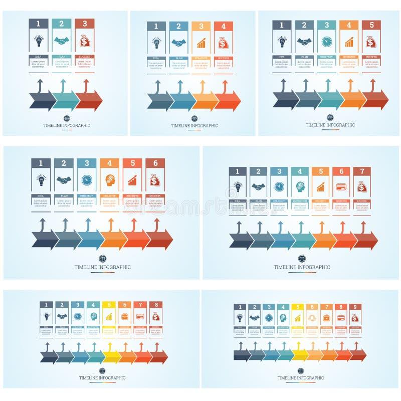 Chronologie conceptuelle réglée Infographic d'affaires, illustration libre de droits