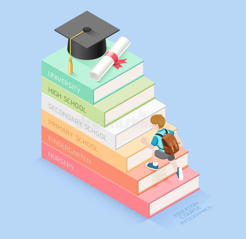 Chronologie d'éducation d'étape de livres illustration stock
