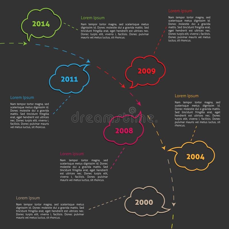 Chronologie d'Infographic de vecteur illustration stock