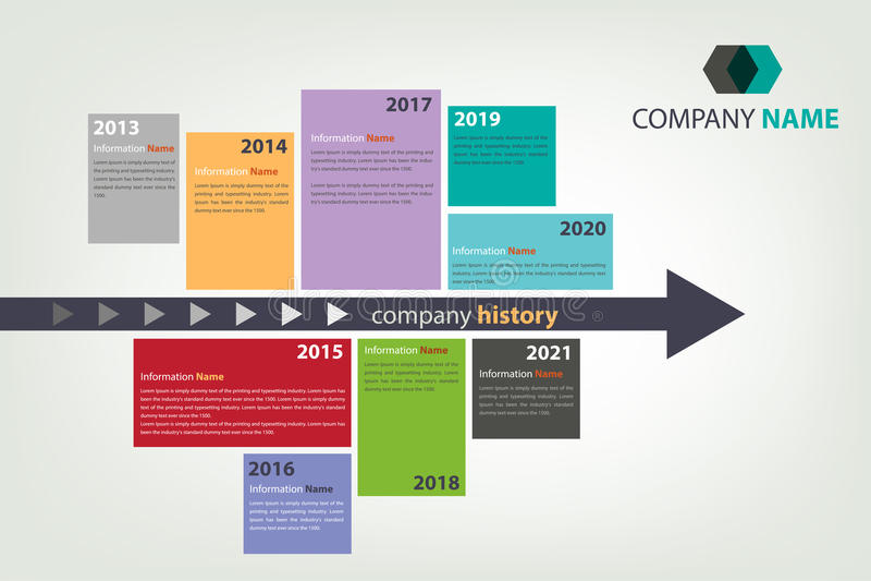 Chronologie & de geschiedenis van het mijlpaalbedrijf infographic in vectorstijl stock afbeeldingen
