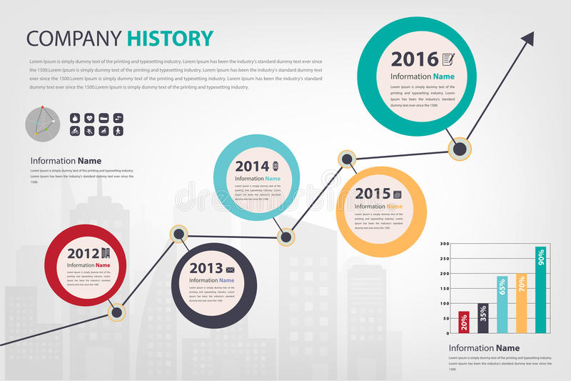Chronologie & de geschiedenis van het mijlpaalbedrijf infographic in vectorstijl stock afbeelding