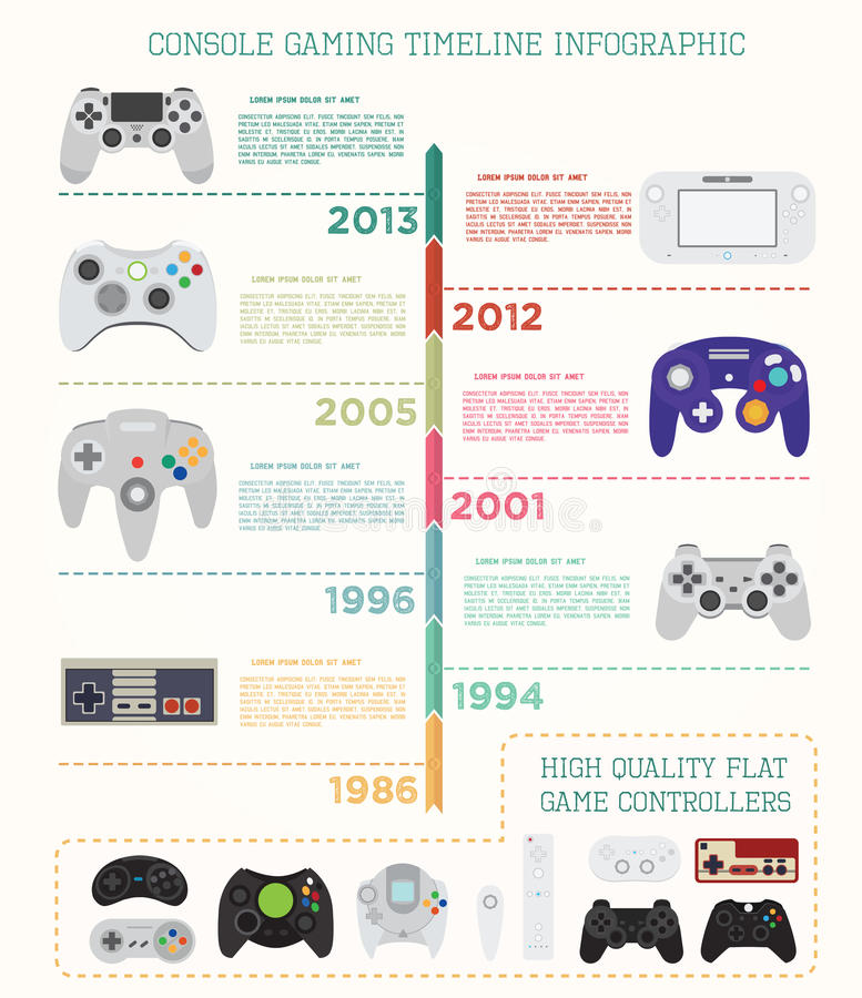 Chronologie de jeu de console infographic illustration de vecteur