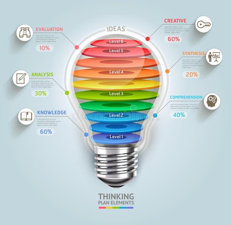 Chronologie de pensée d'affaires Ampoule avec des icônes illustration libre de droits