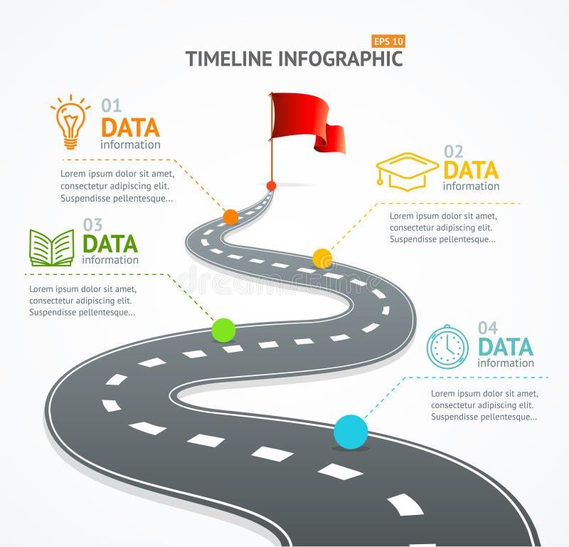 Chronologie et route d'Infographic avec l'indicateur Vecteur illustration de vecteur
