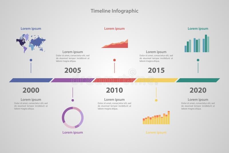 Chronologie Infographic royalty-vrije illustratie