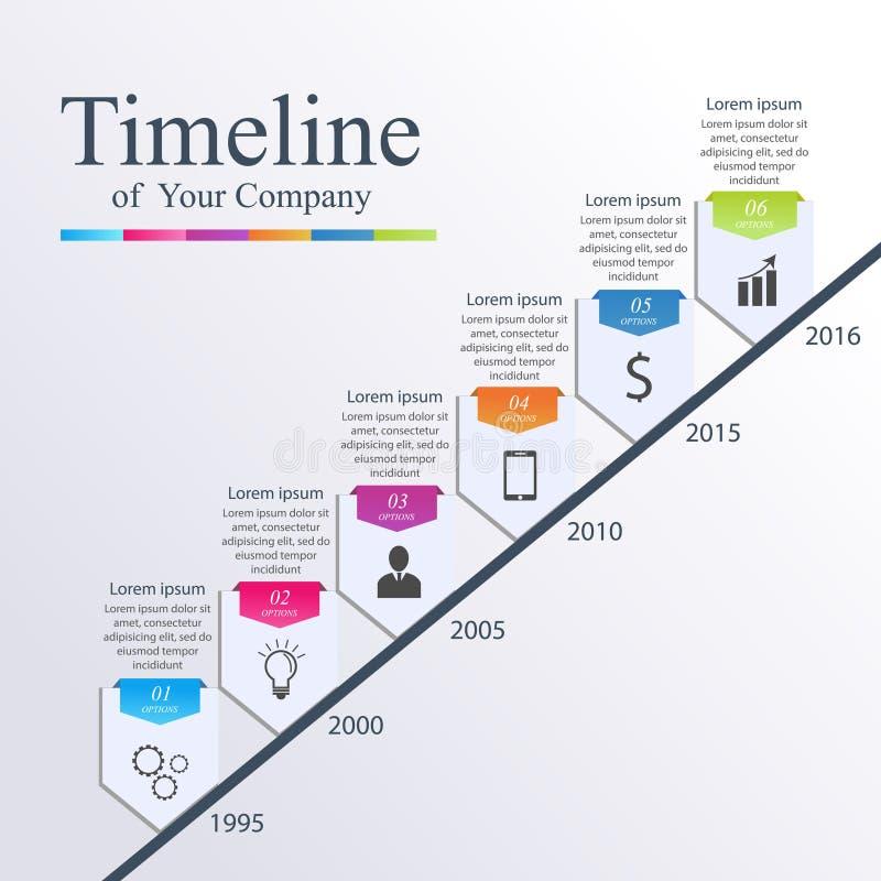 Chronologie Infographic illustration stock