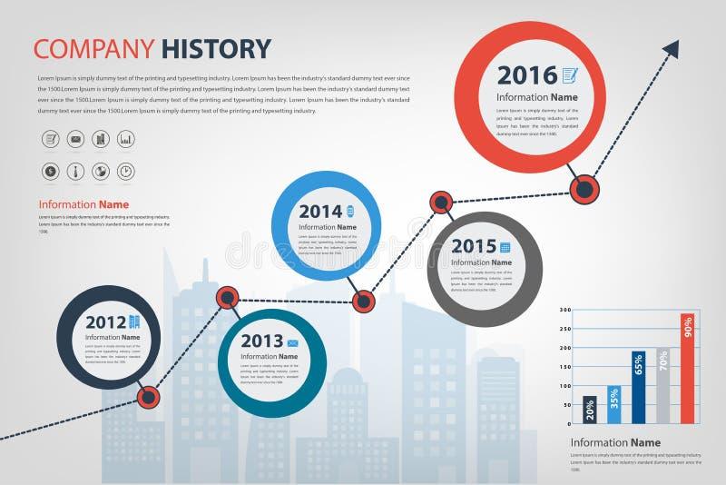 Chronologie & infographic de geschiedenis van het mijlpaalbedrijf royalty-vrije stock foto's