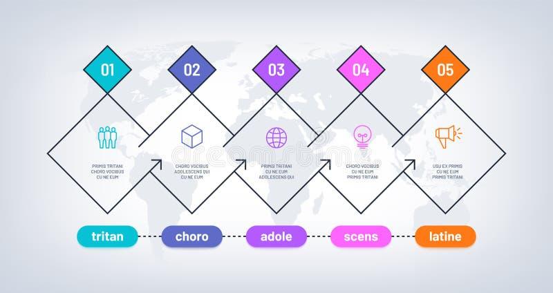 Chronologie Infographic De grafiek van het geschiedenisproces met 5 stappen op wereldkaart De mijlpalen van de bedrijfsoptiesvoor royalty-vrije illustratie