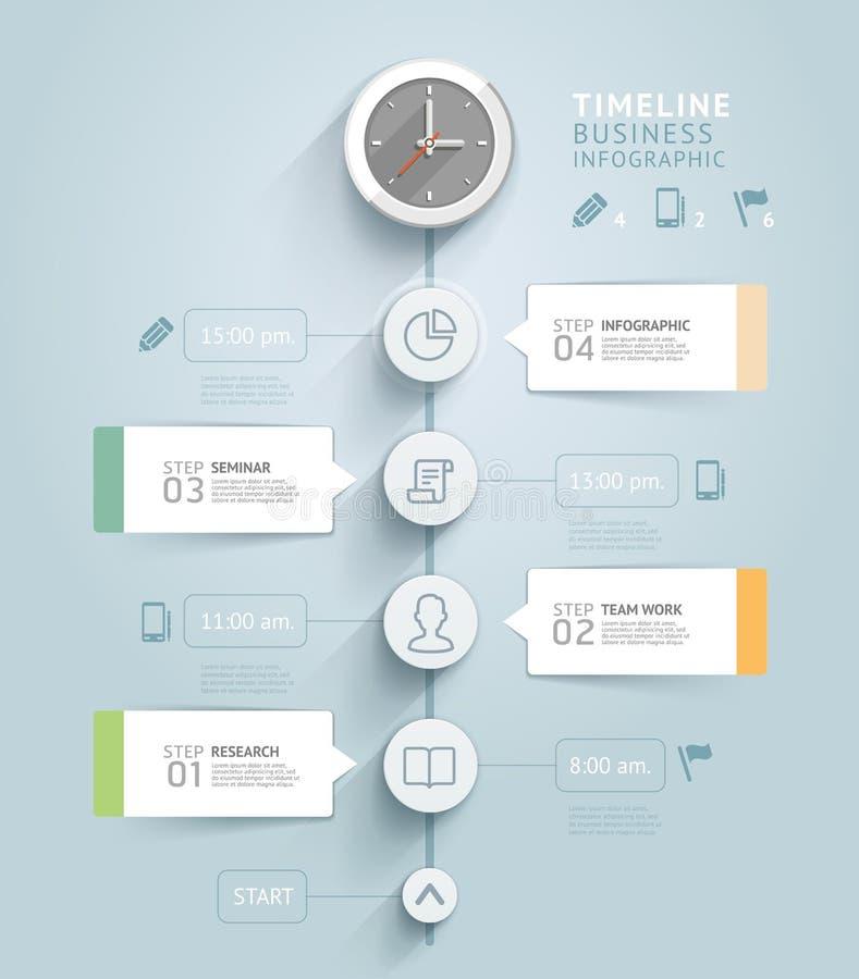 Chronologie infographic malplaatje stock illustratie