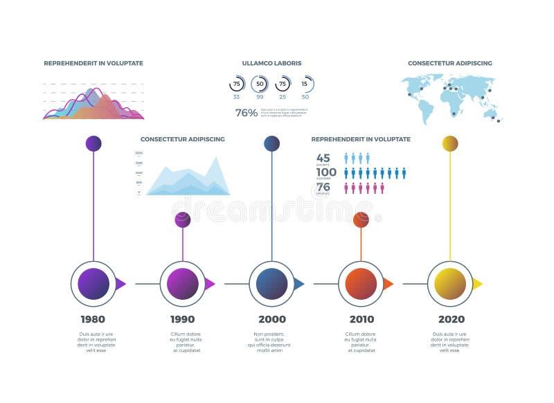 Chronologie infographic met diagrammen, grafieken Vector Malplaatje royalty-vrije illustratie