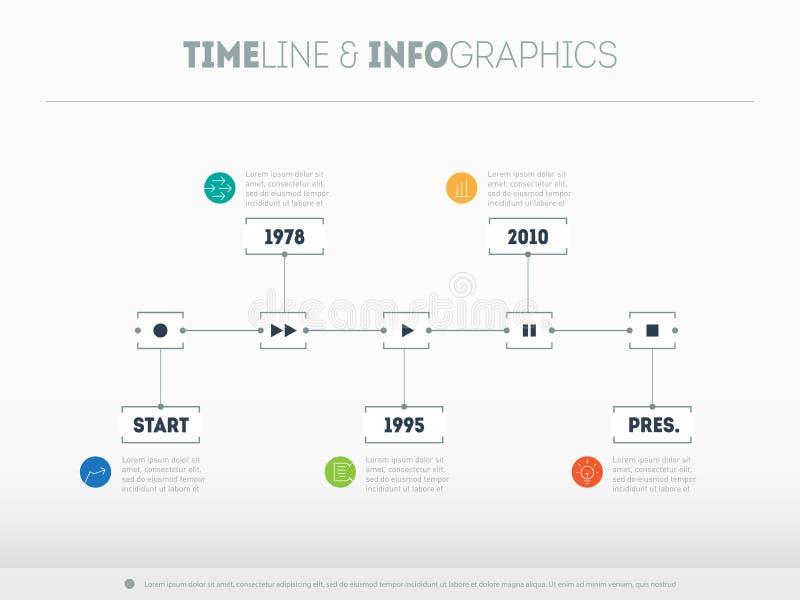 Chronologie infographic met pictogrammen en buttoms - het verslag, windt, pl opnieuw op royalty-vrije illustratie