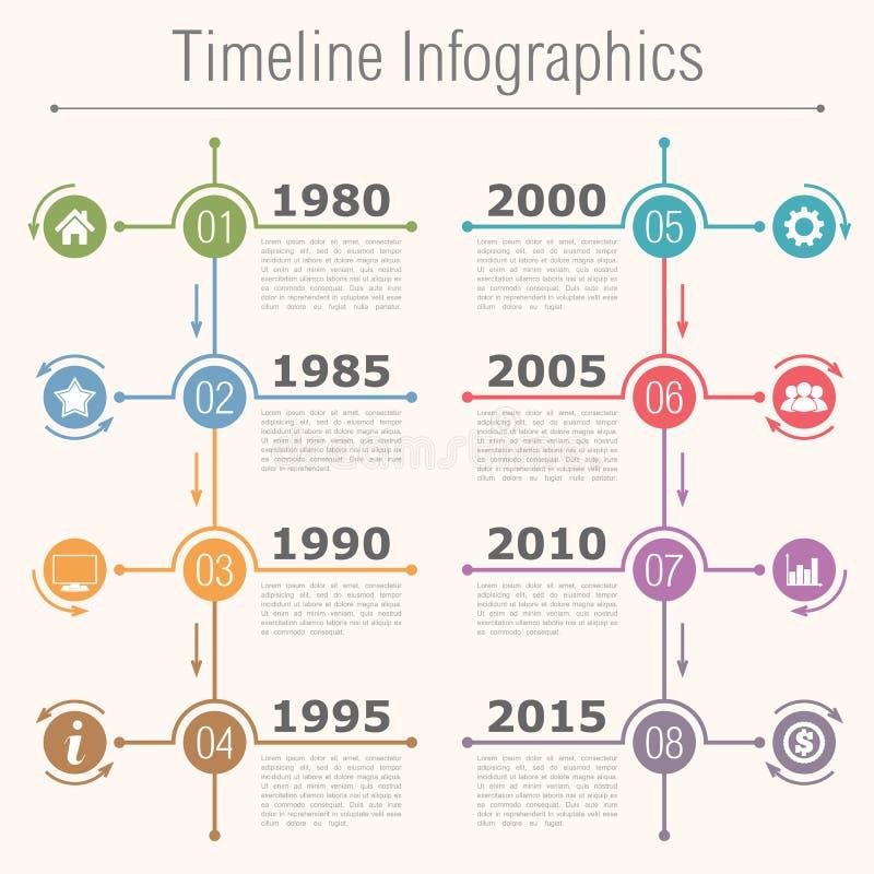 Chronologie Infographics illustration libre de droits