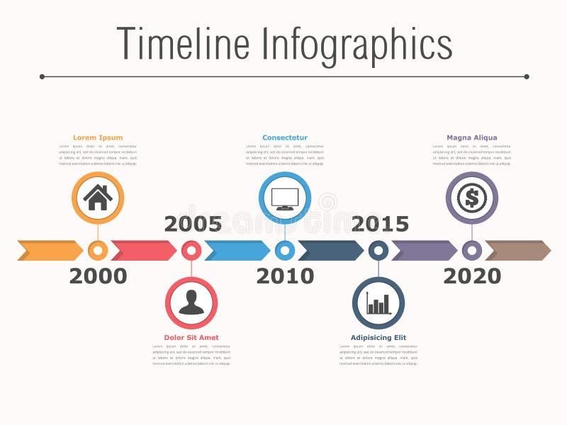 Chronologie Infographics royalty-vrije illustratie