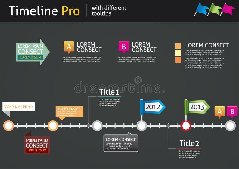 Chronologie pro - différents tooltips illustration de vecteur
