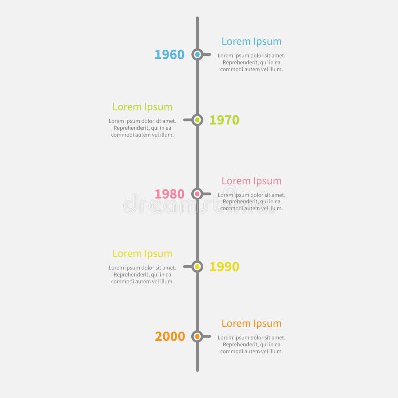 Chronologie verticale Infographic met kleurentekst malplaatje Vlakke ontwerpstijl stock illustratie