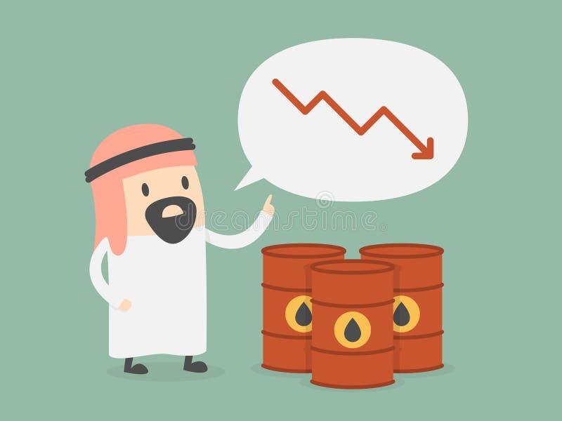 Chutes des prix d'huile illustration stock