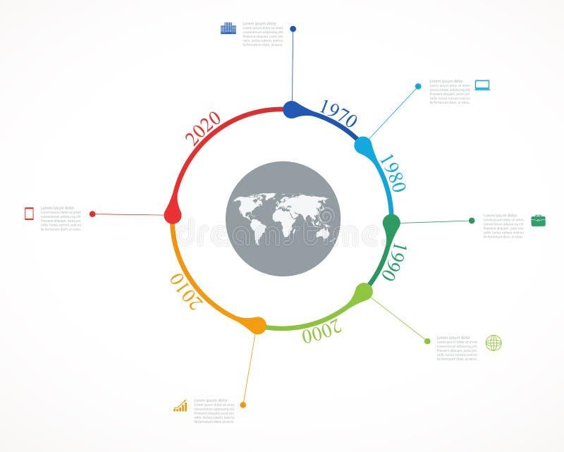Chwilowa linia czasu infographic z ekonomicznych ikon struktury wektorowym kółkowym projektem ilustracja wektor