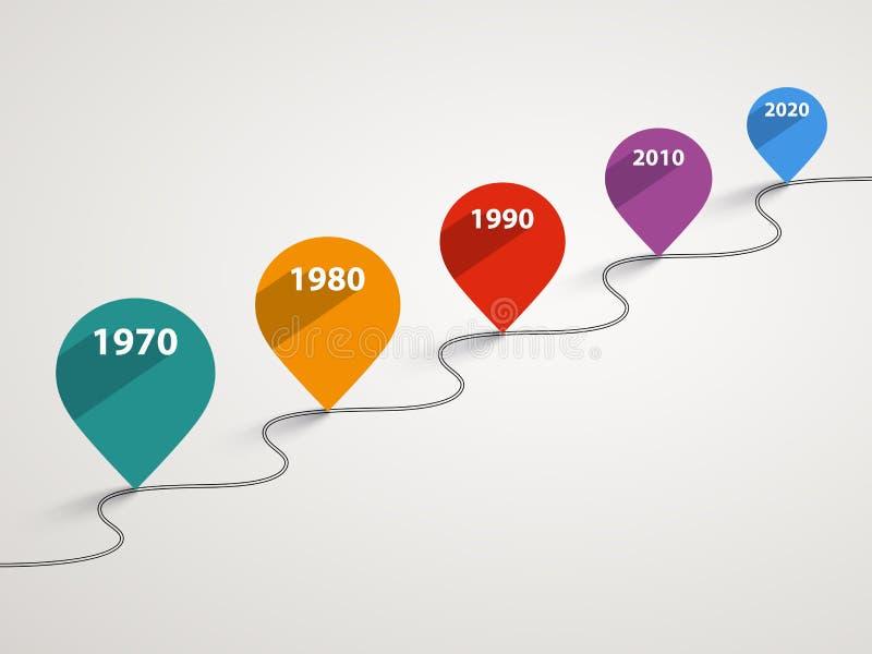Chwilowa linia czasu z pointerami rok ilustracji