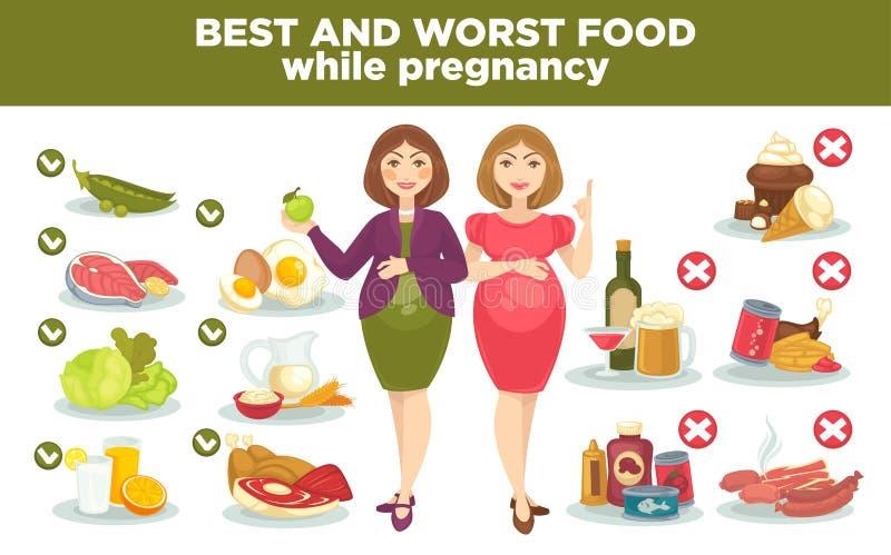 Ciążowej diety najlepszy i zły jedzenie podczas gdy ciężarny royalty ilustracja