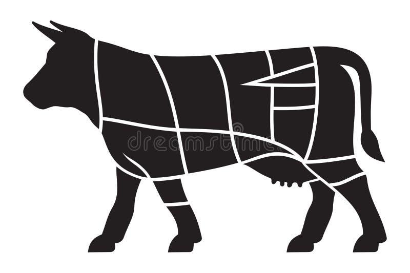 Cięcia wołowina ilustracji