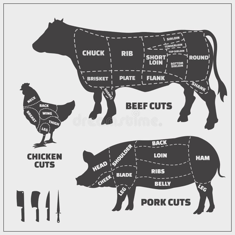 Cięcia wołowina, wieprzowina i kurczak, royalty ilustracja