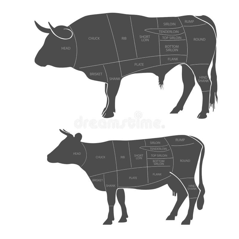 Cięcie wołowina Masarka diagram obraz stock