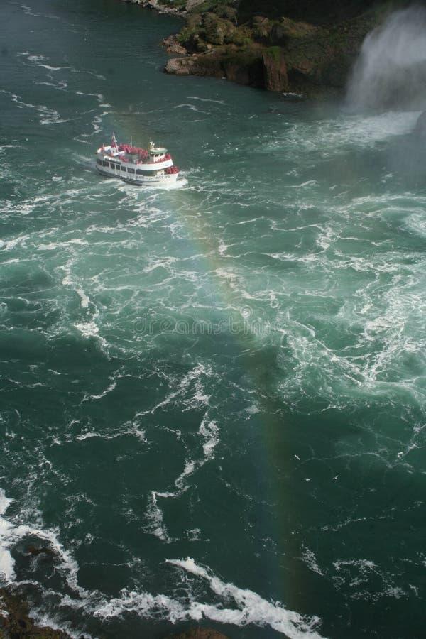 Ci de› d'oÅ de 'd'okazaÅ d'ej de 'de caÅ des chutes du Niagara W photo libre de droits