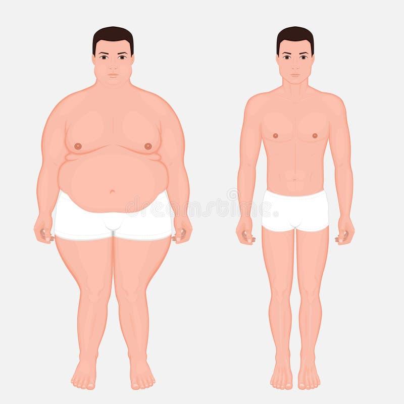 Ciała ludzkiego anatomy_Weight strata w Europejskiego mężczyzna frontowym widoku ilustracji