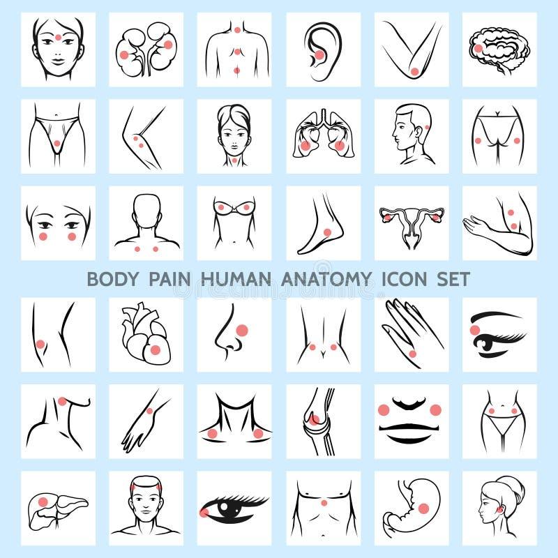 Ciało bólu anatomii ludzkie ikony ilustracja wektor