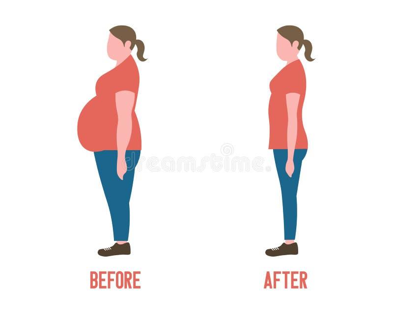 Ciało kształta kobiety przed i po ciężar stratą ilustracja wektor