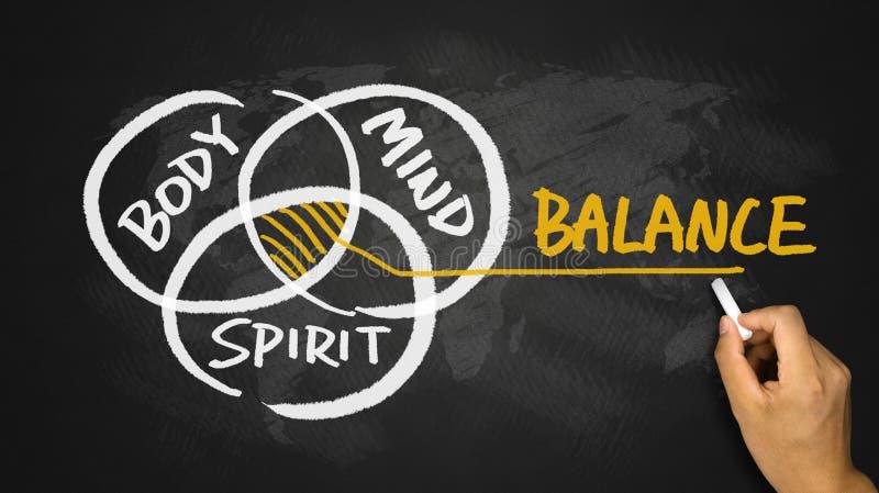 Ciało umysłu ducha równowagi ręki rysunek na blackboard zdjęcia stock