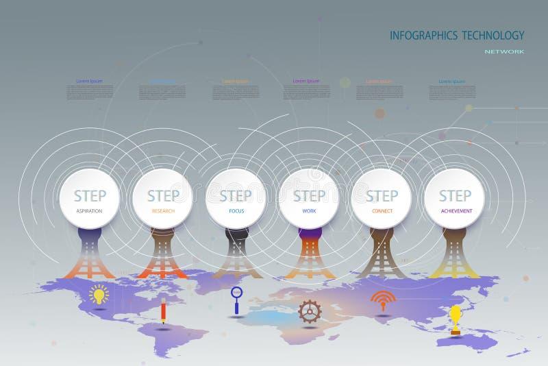 Ciao-tecnologia di tecnologia di cronologia del modello di Infographic digitale ed inglese royalty illustrazione gratis