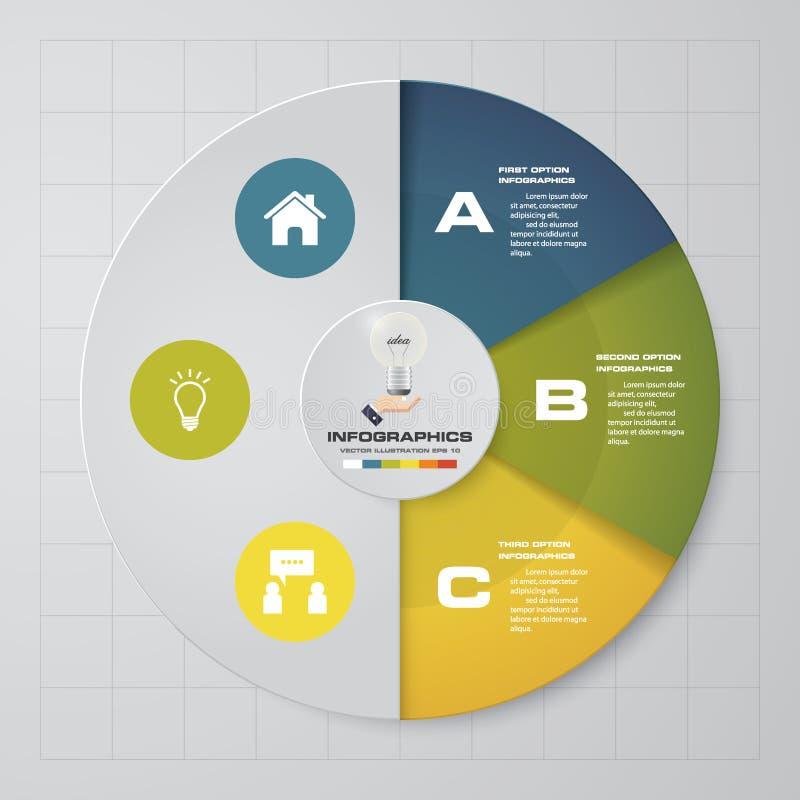 Cicle del diseño de Infographics medios y gráfico de sectores Concepto del negocio con 3 opciones ilustración del vector