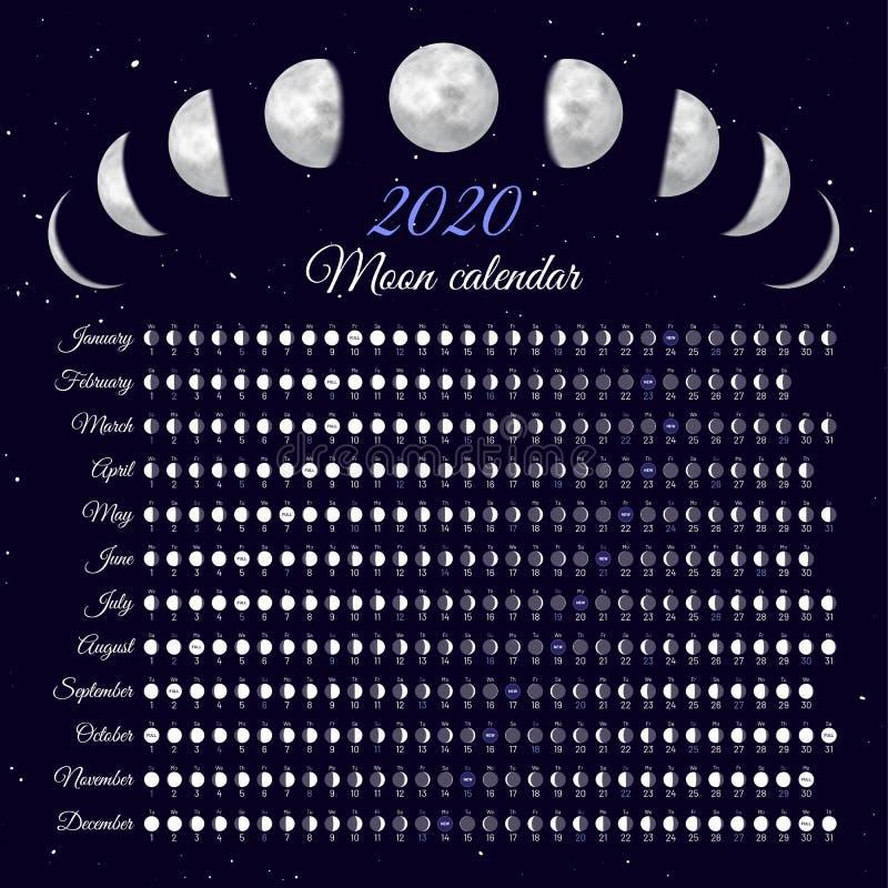 Cicli lunari a 2020 anni royalty illustrazione gratis