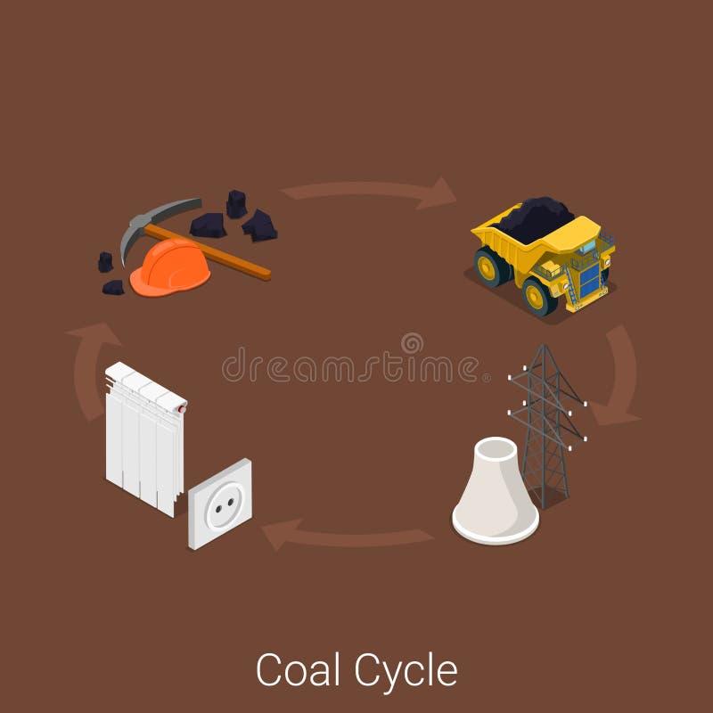 Ciclo carboniero di produzione di elettricità pianamente isometrico illustrazione vettoriale