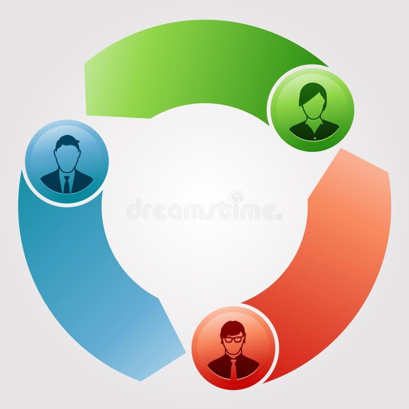 Ciclo de fluxo da equipe ilustração do vetor