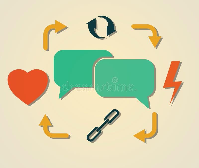 Ciclo de la comunicación stock de ilustración