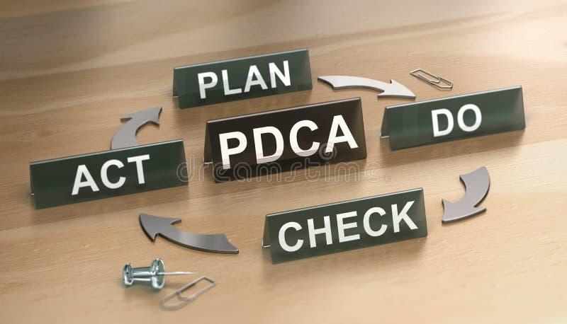 Ciclo de PDCA Proceso magro para la mejora continua ilustración del vector