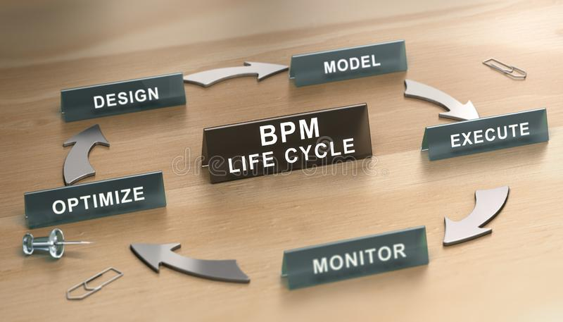 Ciclo de vida de BPM de la gestión del proceso del negocio libre illustration