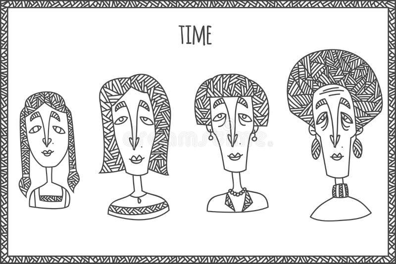 Ciclo de vida de la mujer del niño a la abuela Mano stock de ilustración