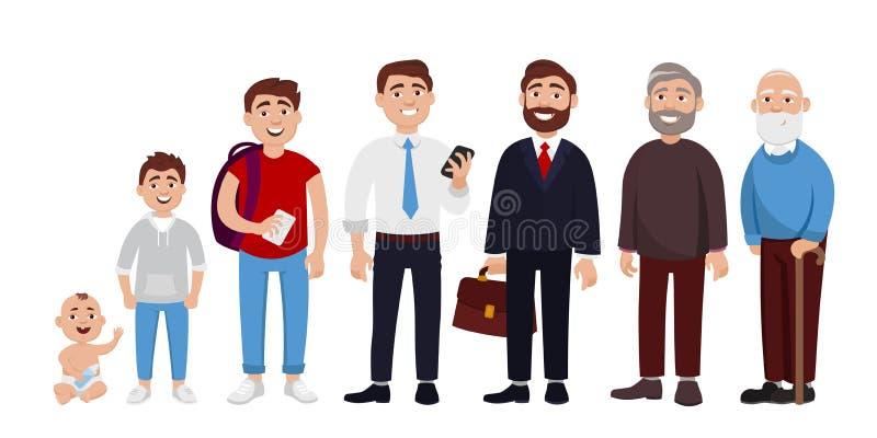 Ciclo de vida do homem da infância à ilustração lisa do vetor da idade avançada Personagens de banda desenhada bonitos alegres is ilustração royalty free