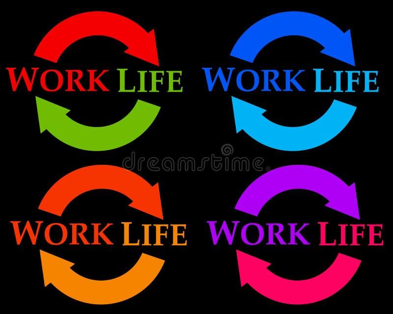 Ciclo de vida do trabalho ilustração stock