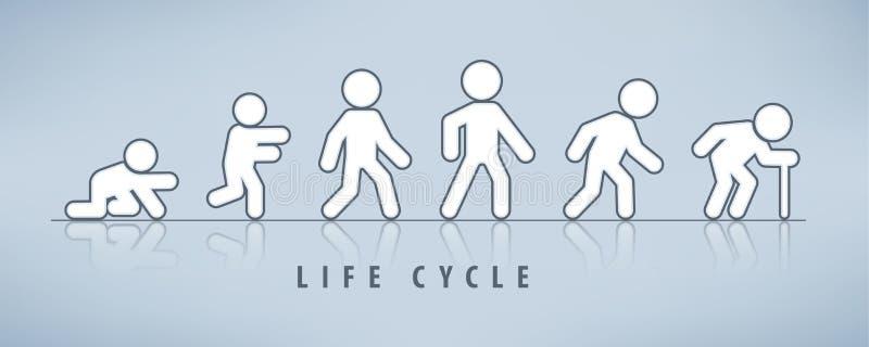 Ciclo de vida e processo de envelhecimento no cinza ilustração stock