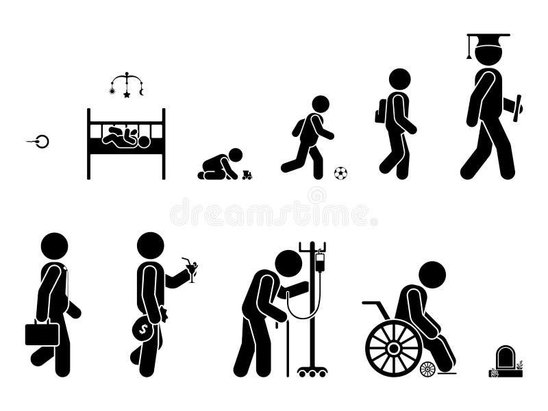 Ciclo de vida de um ` s da pessoa que cresce do nascimento à morte Pictograma vivo do trajeto Ilustração do vetor do processo de  ilustração do vetor