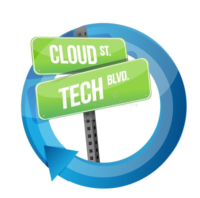 Ciclo del segnale stradale di tecnologia della nuvola royalty illustrazione gratis